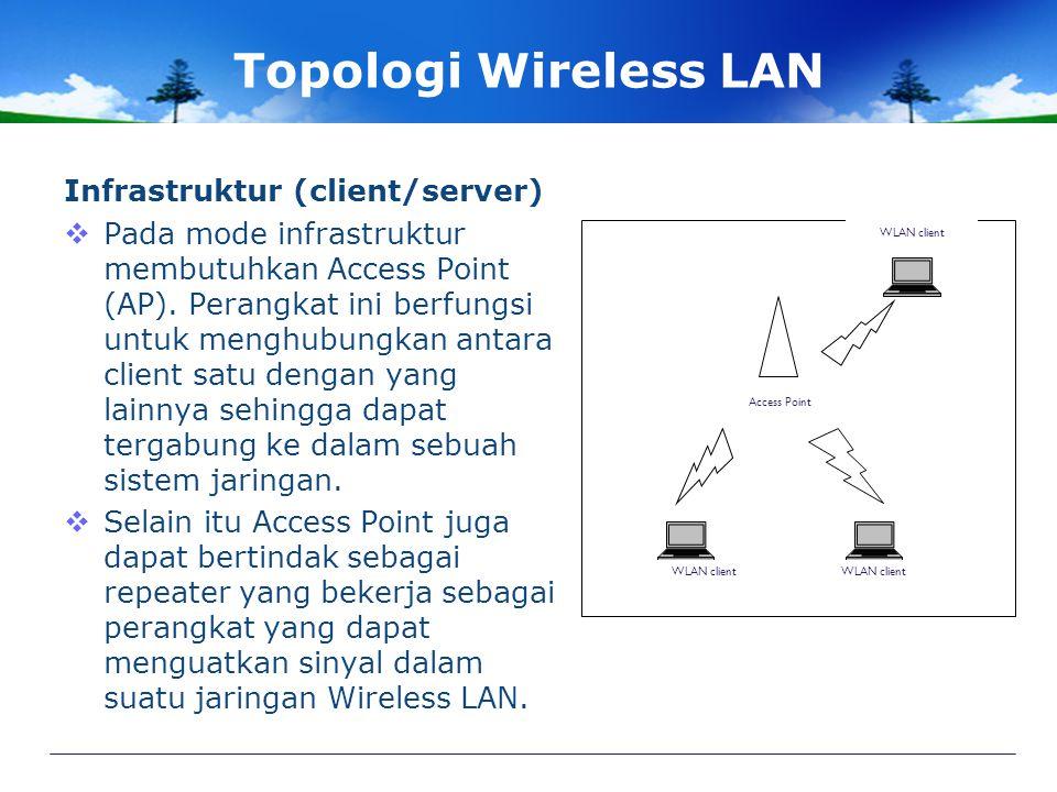 Topologi Wireless LAN Infrastruktur (client/server)  Pada mode infrastruktur membutuhkan Access Point (AP).