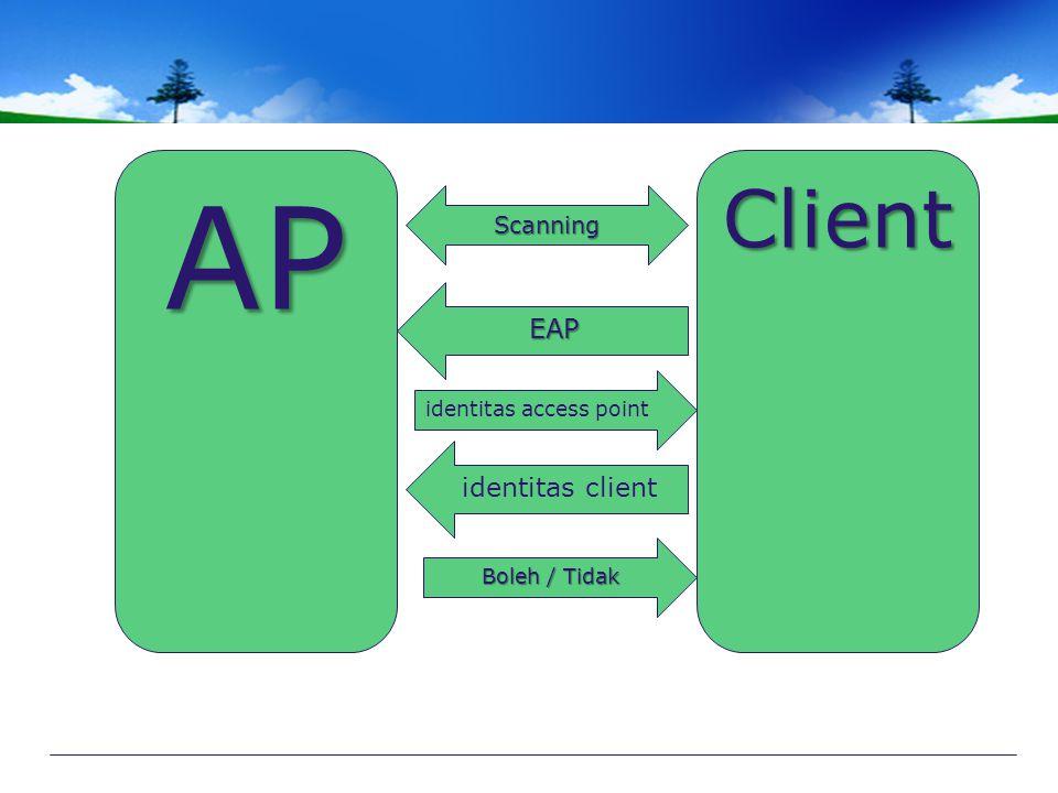 APClient Scanning identitas access point EAP Boleh / Tidak identitas client