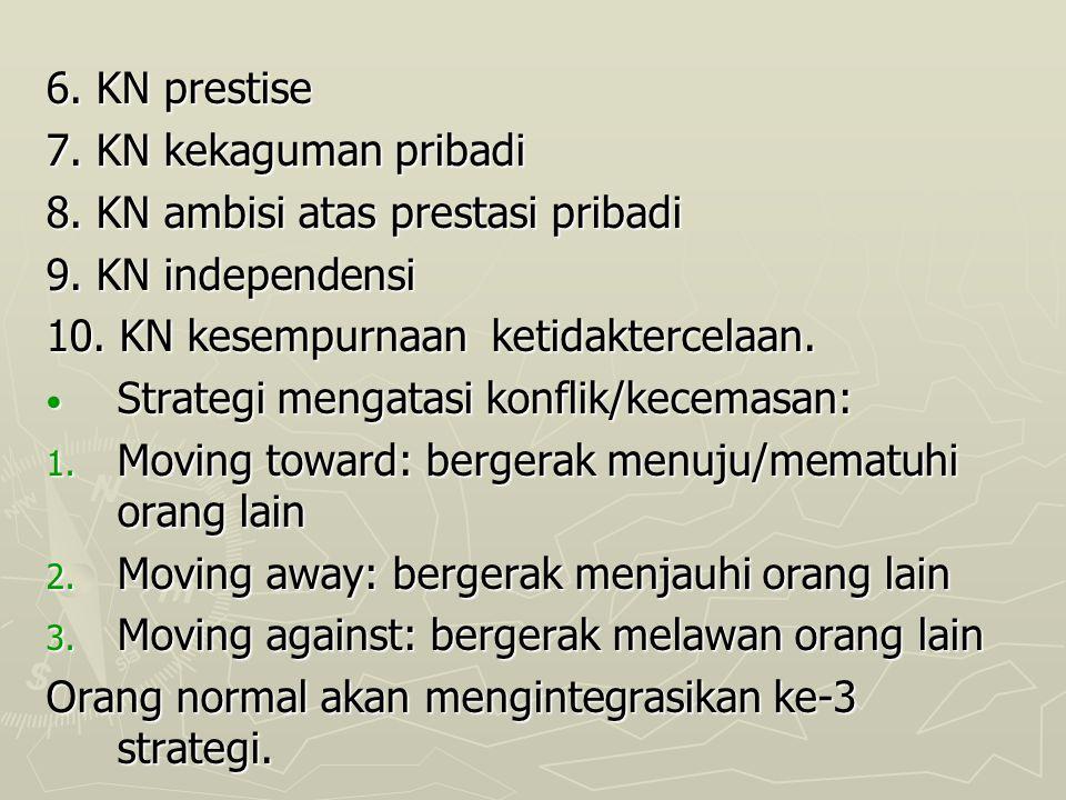 6. KN prestise 7. KN kekaguman pribadi 8. KN ambisi atas prestasi pribadi 9. KN independensi 10. KN kesempurnaan ketidaktercelaan. Strategi mengatasi