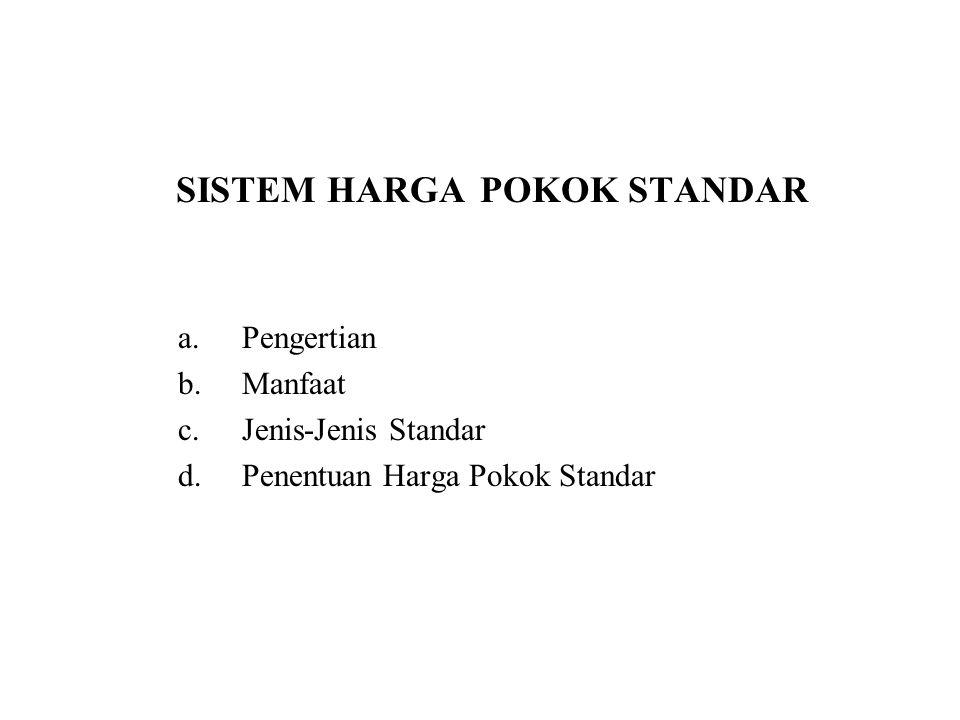 SISTEM HARGA POKOK STANDAR a.Pengertian b.Manfaat c.Jenis-Jenis Standar d.Penentuan Harga Pokok Standar
