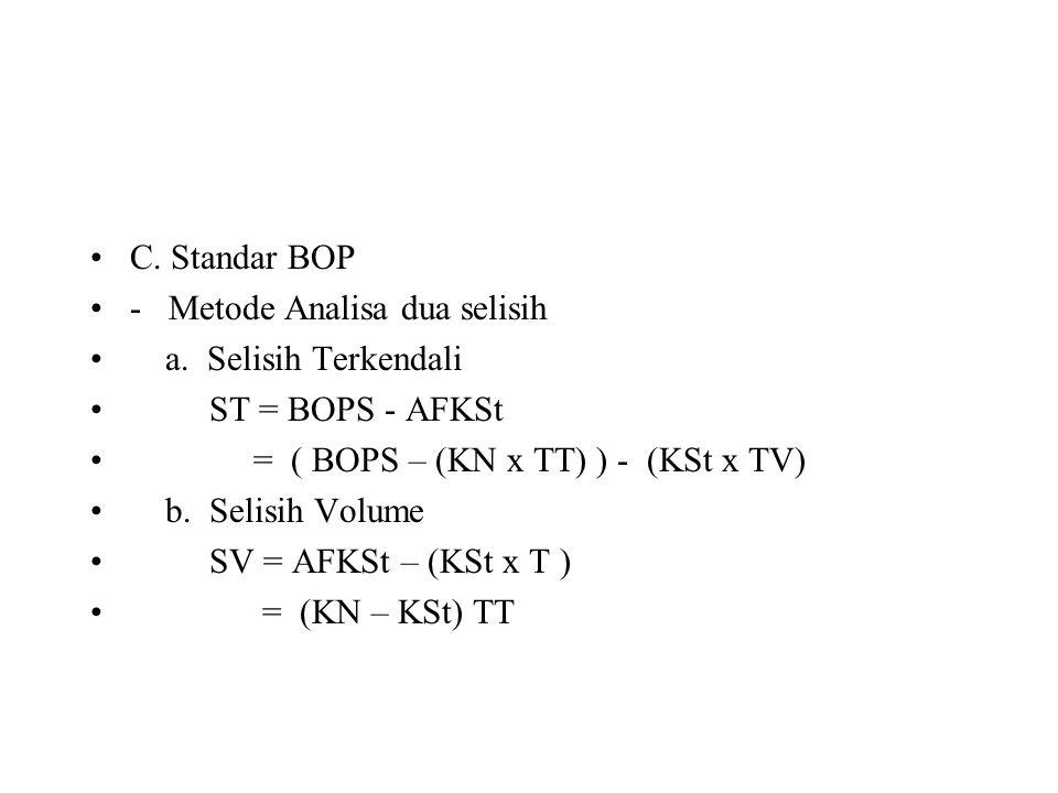 B. Standar BTKL - Selisih Tarip Upah Langsung STU = (TS x JS) – (TSt x JS) = (TS – TSt) x JS - Selisih Efisiensi Upah Langsung SEUL = (TSt x JS) – (TS