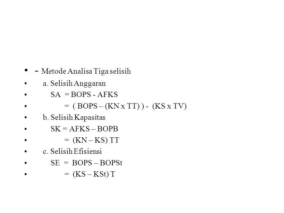 C. Standar BOP - Metode Analisa dua selisih a. Selisih Terkendali ST = BOPS - AFKSt = ( BOPS – (KN x TT) ) - (KSt x TV) b. Selisih Volume SV = AFKSt –