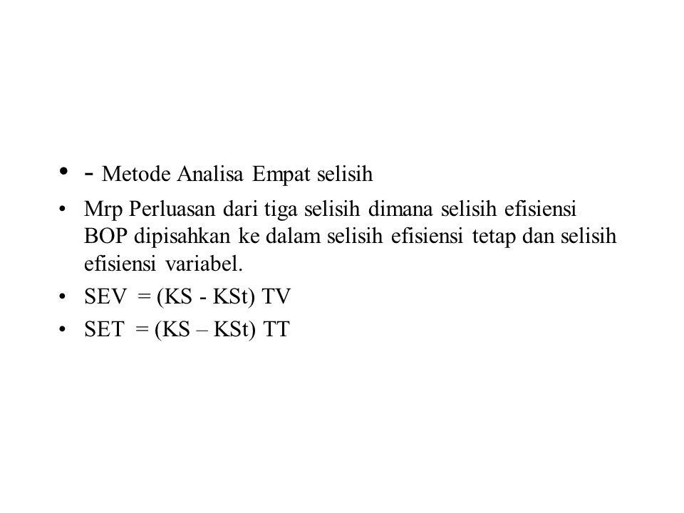 - Metode Analisa Tiga selisih a. Selisih Anggaran SA = BOPS - AFKS = ( BOPS – (KN x TT) ) - (KS x TV) b. Selisih Kapasitas SK = AFKS – BOPB = (KN – KS