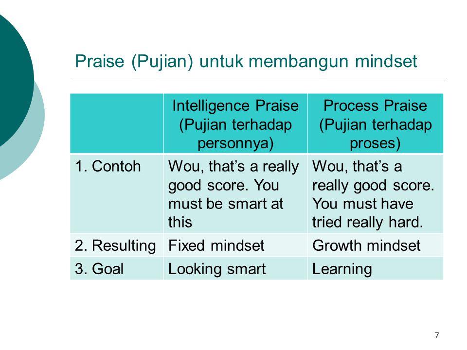 Praise (Pujian) untuk membangun mindset Intelligence Praise (Pujian terhadap personnya) Process Praise (Pujian terhadap proses) 1.