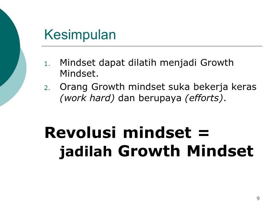 Kesimpulan 1.Mindset dapat dilatih menjadi Growth Mindset.