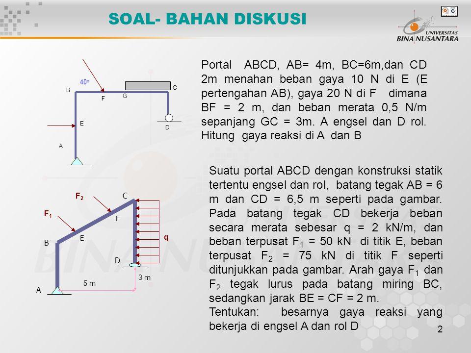 2 SOAL- BAHAN DISKUSI A D B C 40 o E F G Portal ABCD, AB= 4m, BC=6m,dan CD 2m menahan beban gaya 10 N di E (E pertengahan AB), gaya 20 N di F dimana BF = 2 m, dan beban merata 0,5 N/m sepanjang GC = 3m.