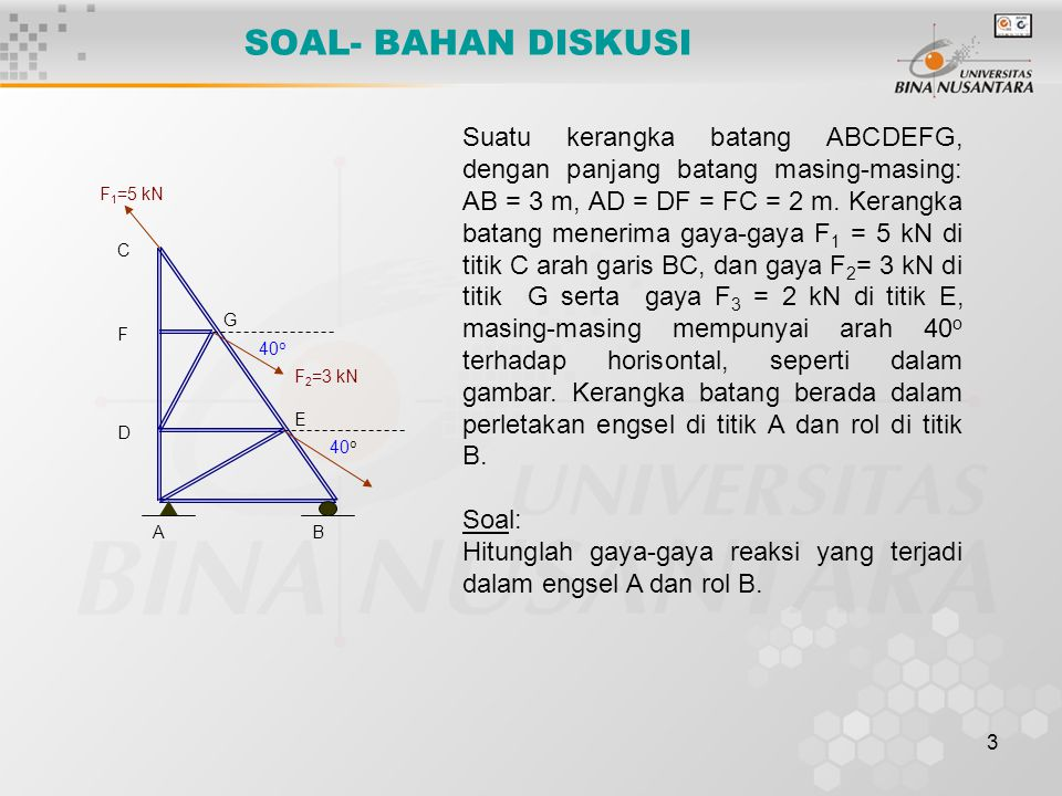3 SOAL- BAHAN DISKUSI 40 o F 2 =3 kN F 1 =5 kN A D F C B G E Suatu kerangka batang ABCDEFG, dengan panjang batang masing-masing: AB = 3 m, AD = DF = F