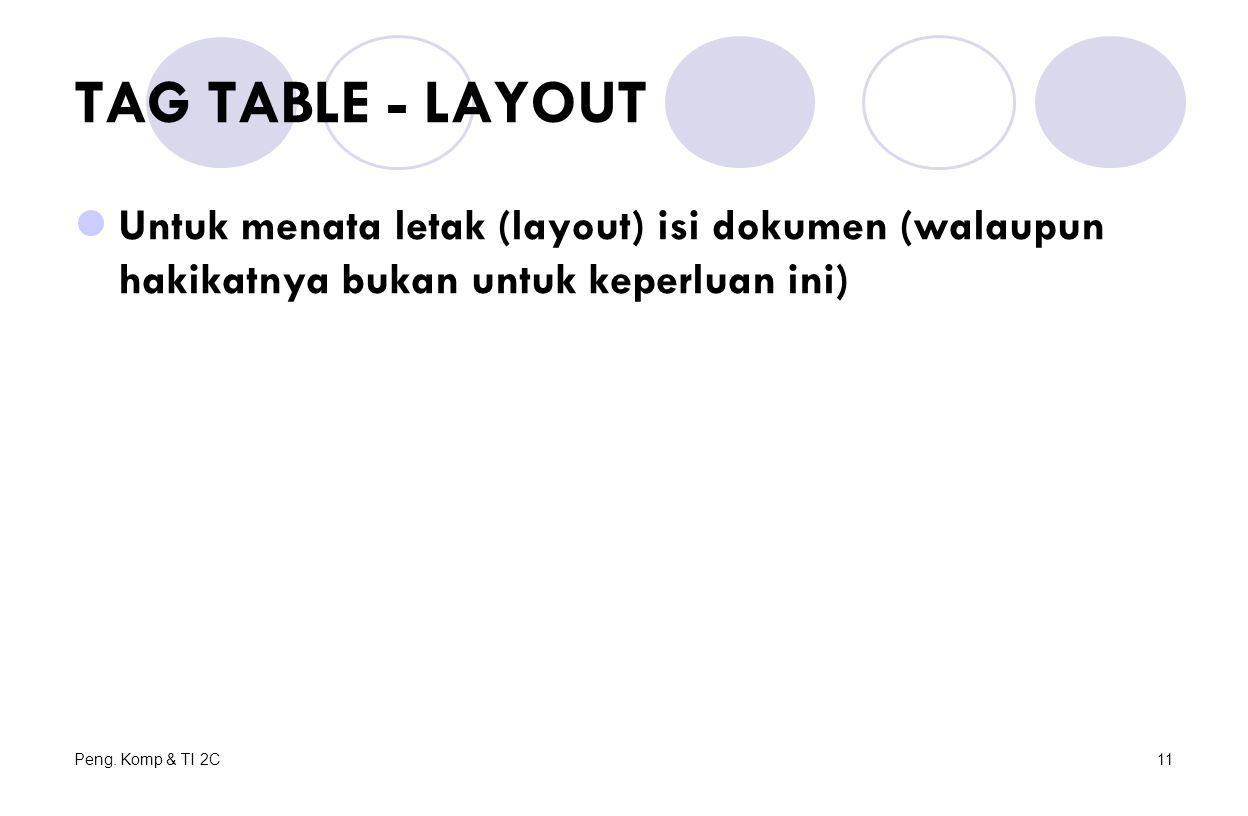 Peng. Komp & TI 2C11 TAG TABLE - LAYOUT Untuk menata letak (layout) isi dokumen (walaupun hakikatnya bukan untuk keperluan ini)