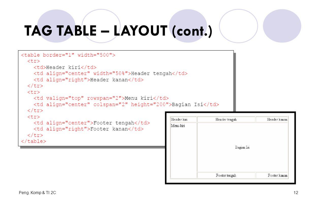Peng. Komp & TI 2C12 TAG TABLE – LAYOUT (cont.)