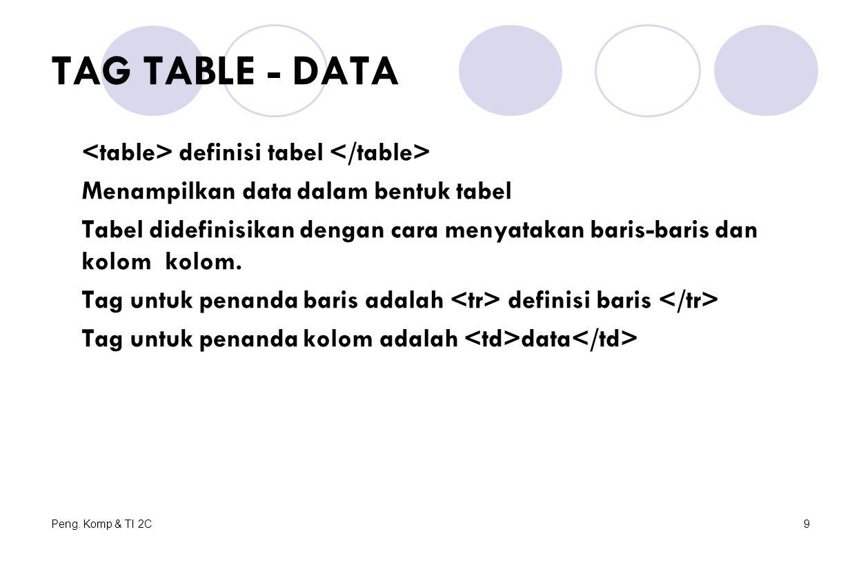 Peng. Komp & TI 2C9 TAG TABLE - DATA definisi tabel Menampilkan data dalam bentuk tabel Tabel didefinisikan dengan cara menyatakan baris-baris dan kol