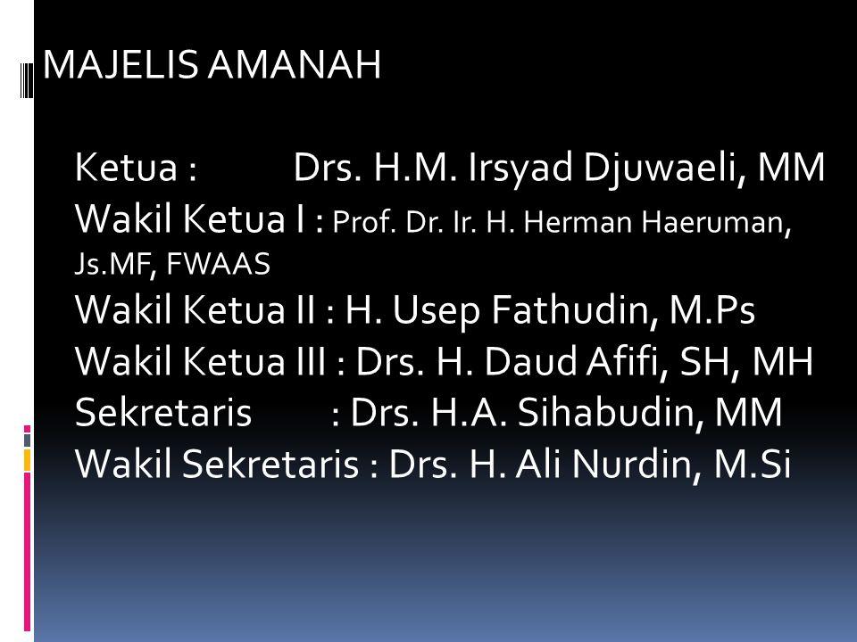 KOMPOSISI DAN PERSONALIA PENGURUS BESAR MATHLA'UL ANWAR PERIODE 2010 – 2015 DEWAN PENASEHAT Ketua : H. Wiranto, S.IP Anggota-anggota : 1. Drs. KH. Ism