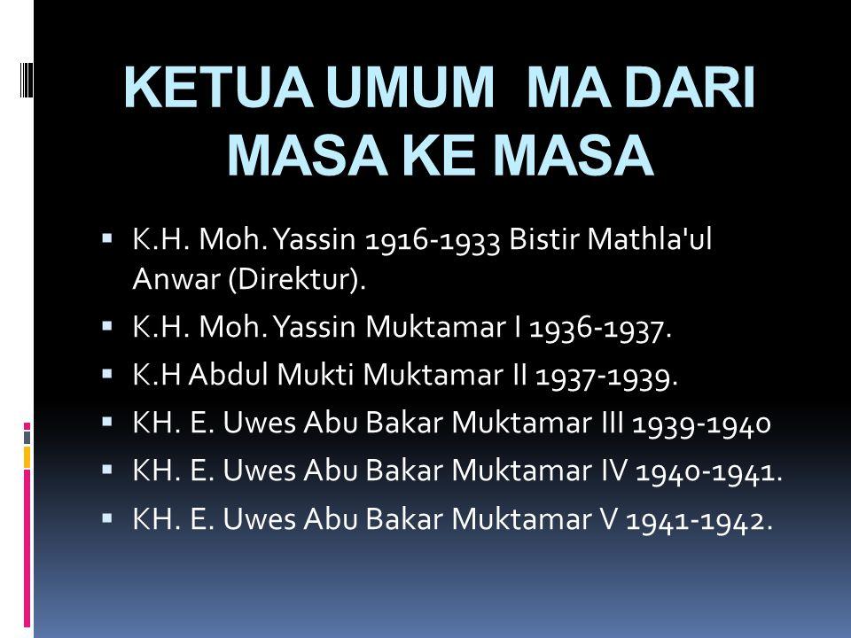 7. Departemen Penelitian dan Pengembangan Ketua : Drs. H. Aat Syafaat, M.Sc Sekretaris : Drs. A. Huriyudin Humaedi, M.Pd Anggota : 1. Prof. Dr. Ir. H.