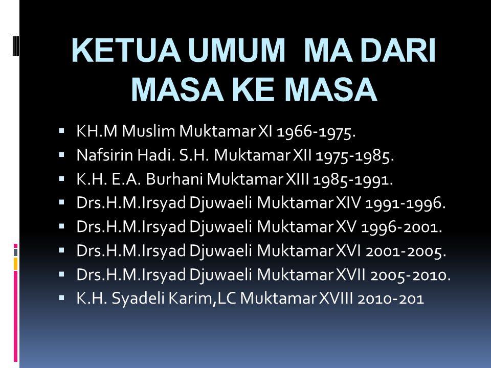 KETUA UMUM MA DARI MASA KE MASA  KH. E. Uwes Abu Bakar Muktamar VI 1943-1951.  KH. E. Uwes Abu Bakar Muktamar VII 1943-1951.  KH. E. Uwes Abu Bakar