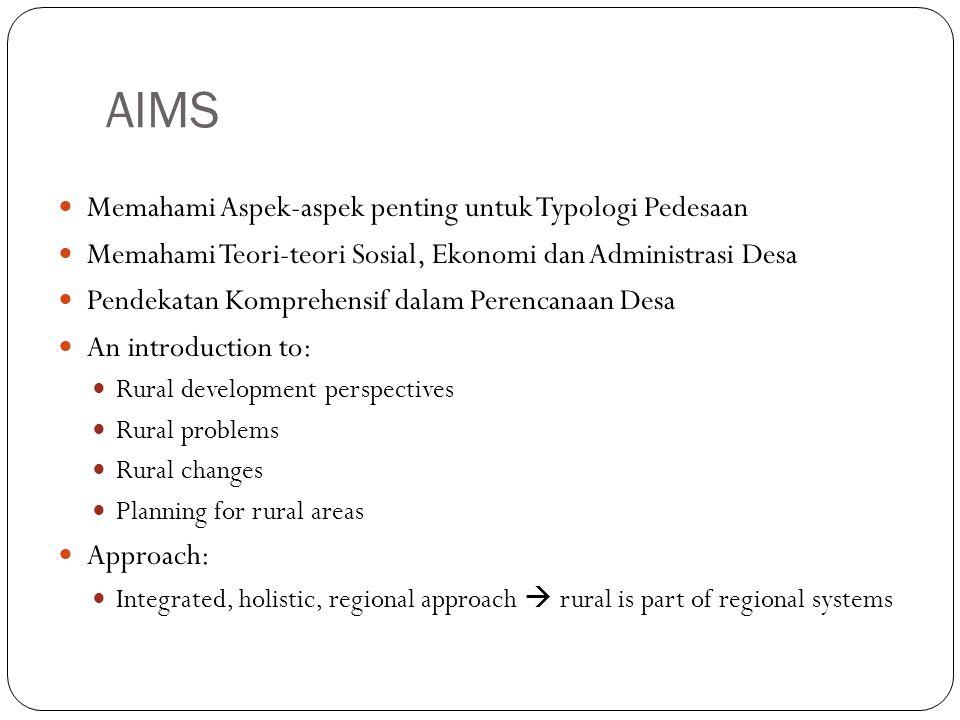 AIMS Memahami Aspek-aspek penting untuk Typologi Pedesaan Memahami Teori-teori Sosial, Ekonomi dan Administrasi Desa Pendekatan Komprehensif dalam Perencanaan Desa An introduction to: Rural development perspectives Rural problems Rural changes Planning for rural areas Approach: Integrated, holistic, regional approach  rural is part of regional systems