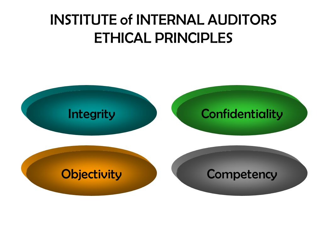 INSTITUTE of INTERNAL AUDITORS ETHICAL PRINCIPLES Integrity Objectivity Confidentiality Competency