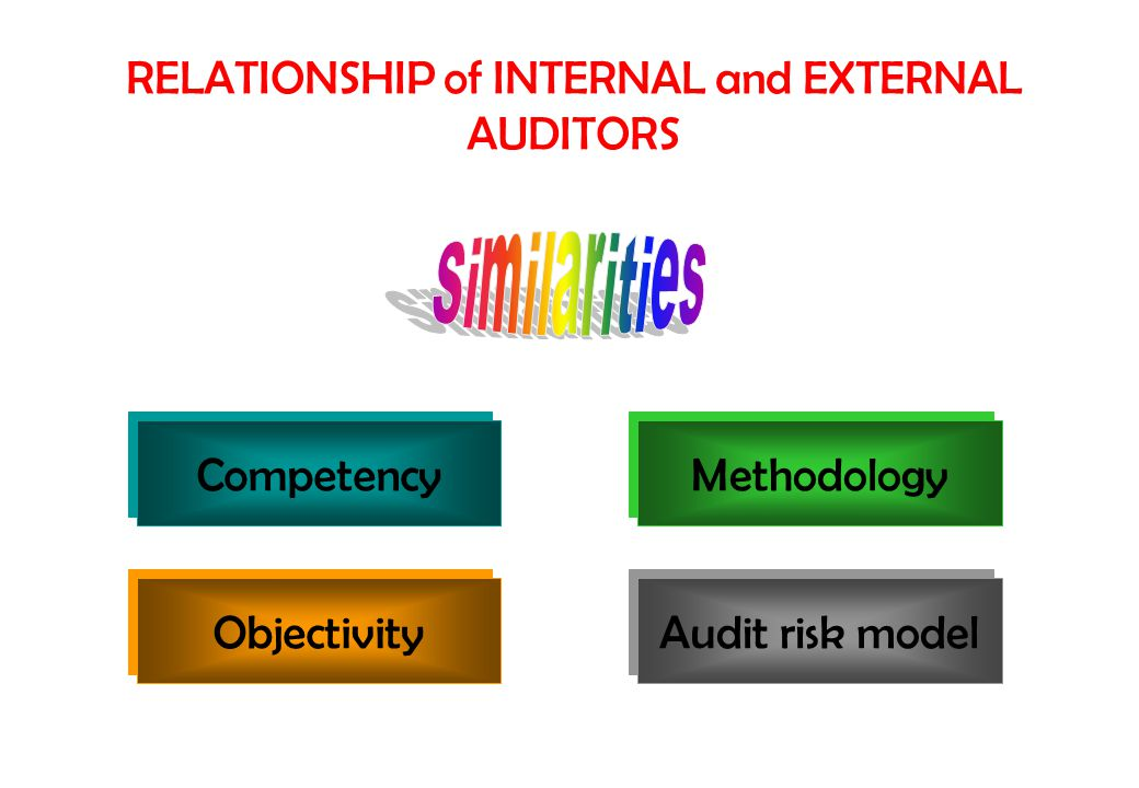 Competency Objectivity Methodology Audit risk model RELATIONSHIP of INTERNAL and EXTERNAL AUDITORS