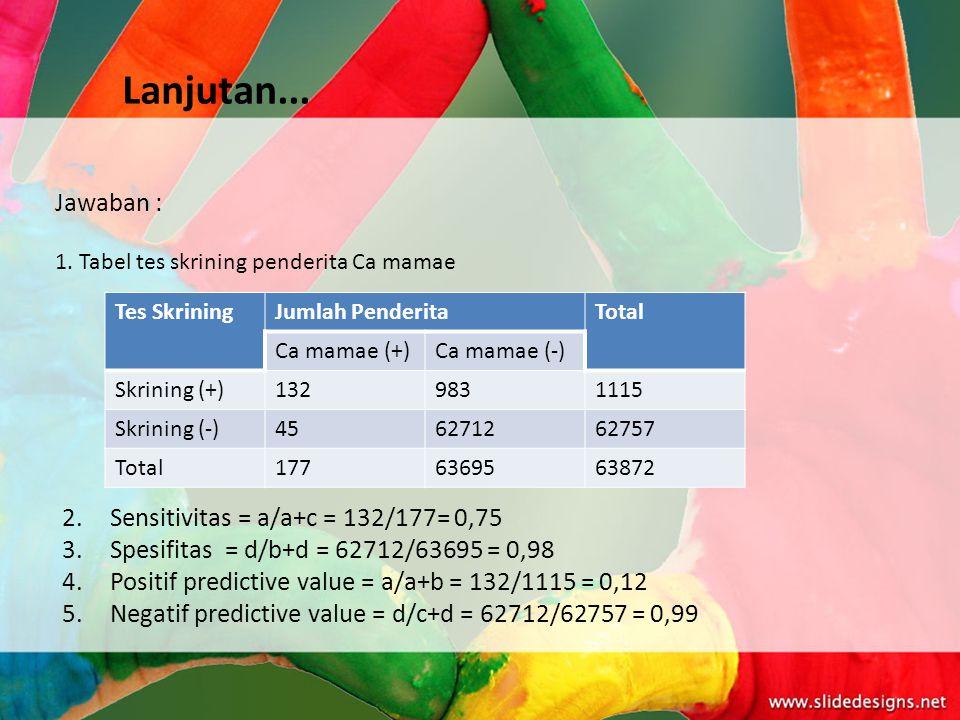 Lanjutan... Jawaban : 1. Tabel tes skrining penderita Ca mamae Tes SkriningJumlah PenderitaTotal Ca mamae (+)Ca mamae (-) Skrining (+)1329831115 Skrin