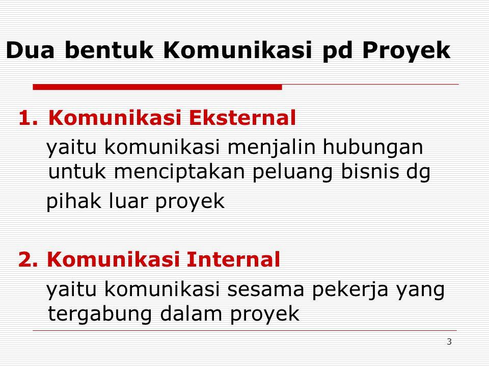Komunikasi Eksternal (1)  Komunikasi dengan End-User Komunikasi dg pihak yg akan menggunakan sis- tem yg juga sebagai pihak yg membiayai proyek yg diajukan.