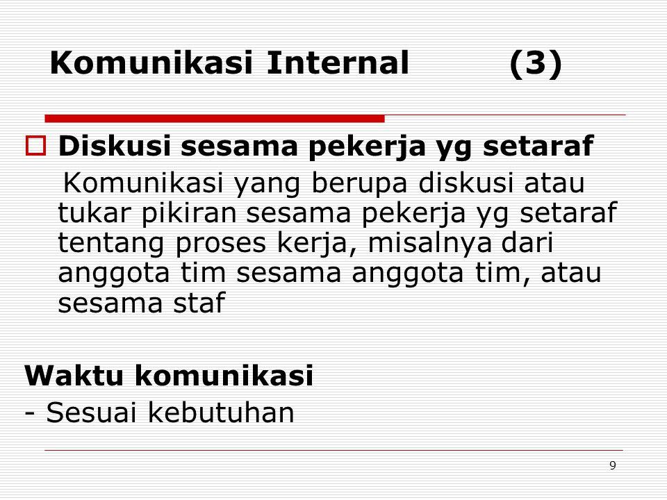 Komunikasi Internal (3)  Diskusi sesama pekerja yg setaraf Komunikasi yang berupa diskusi atau tukar pikiran sesama pekerja yg setaraf tentang proses