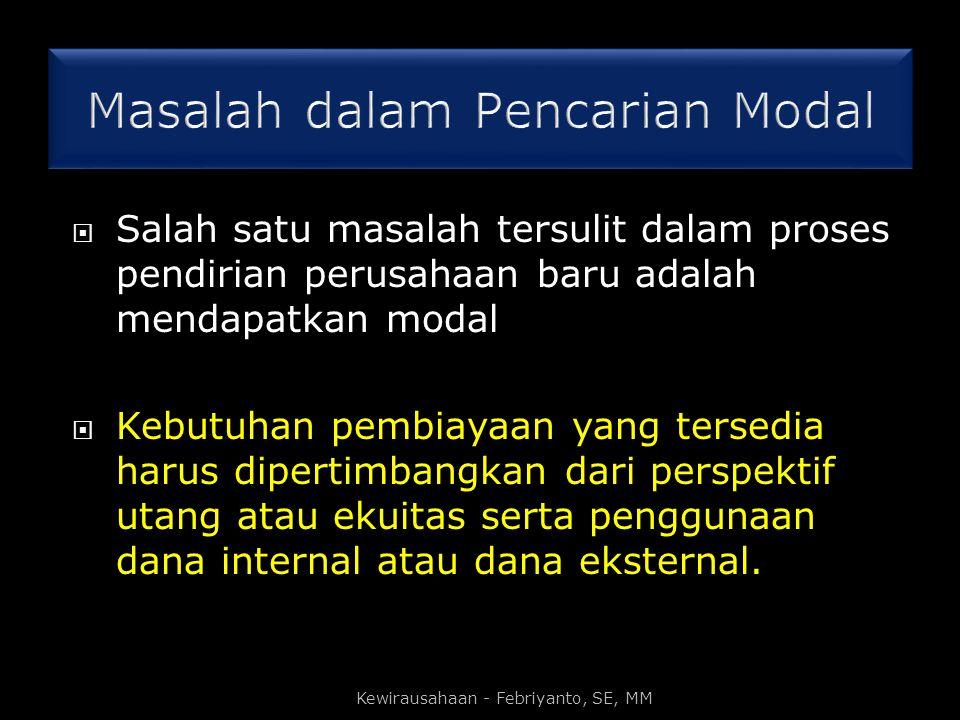 Kewirausahaan - Febriyanto, SE, MM  Pembiayaan Utang  Mendapatkan pembiayaan dana pinjaman untuk perusahaan.