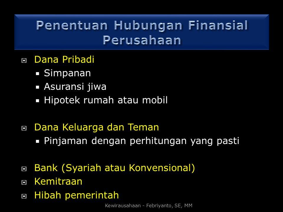 Kewirausahaan - Febriyanto, SE, MM  Dana Pribadi  Simpanan  Asuransi jiwa  Hipotek rumah atau mobil  Dana Keluarga dan Teman  Pinjaman dengan pe