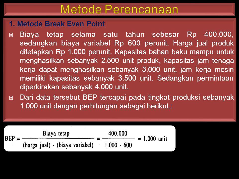 1. Metode Break Even Point  Biaya tetap selama satu tahun sebesar Rp 400.000, sedangkan biaya variabel Rp 600 perunit. Harga jual produk ditetapkan