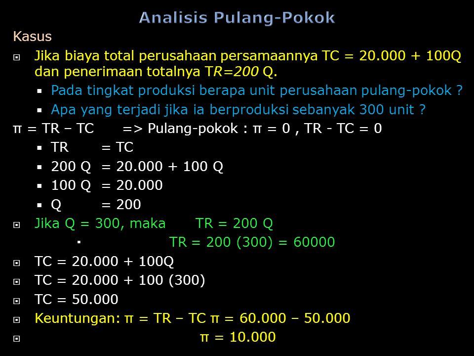 Kasus  Jika biaya total perusahaan persamaannya TC = 20.000 + 100Q dan penerimaan totalnya TR=200 Q.  Pada tingkat produksi berapa unit perusahaan p