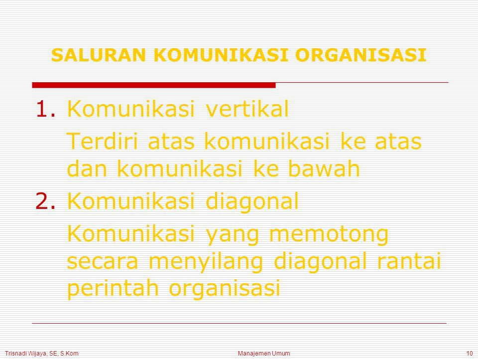 Trisnadi Wijaya, SE, S.Kom Manajemen Umum10 SALURAN KOMUNIKASI ORGANISASI 1.Komunikasi vertikal Terdiri atas komunikasi ke atas dan komunikasi ke bawah 2.Komunikasi diagonal Komunikasi yang memotong secara menyilang diagonal rantai perintah organisasi