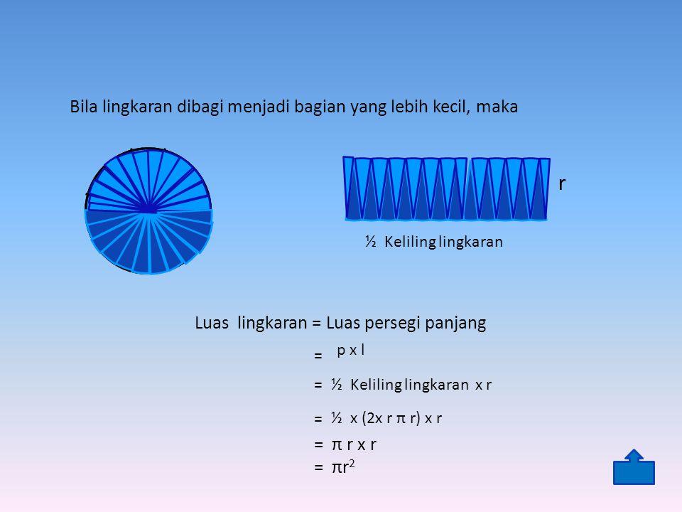 r ½ Keliling lingkaran = π r x r = πr 2 Luas lingkaran = Luas persegi panjang p x l = = ½ Keliling lingkaran x r = ½ x (2x r π r) x r Bila lingkaran d