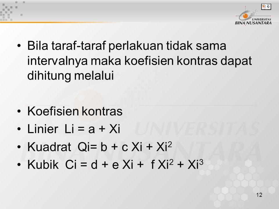 12 Bila taraf-taraf perlakuan tidak sama intervalnya maka koefisien kontras dapat dihitung melalui Koefisien kontras Linier Li = a + Xi Kuadrat Qi= b + c Xi + Xi 2 Kubik Ci = d + e Xi + f Xi 2 + Xi 3
