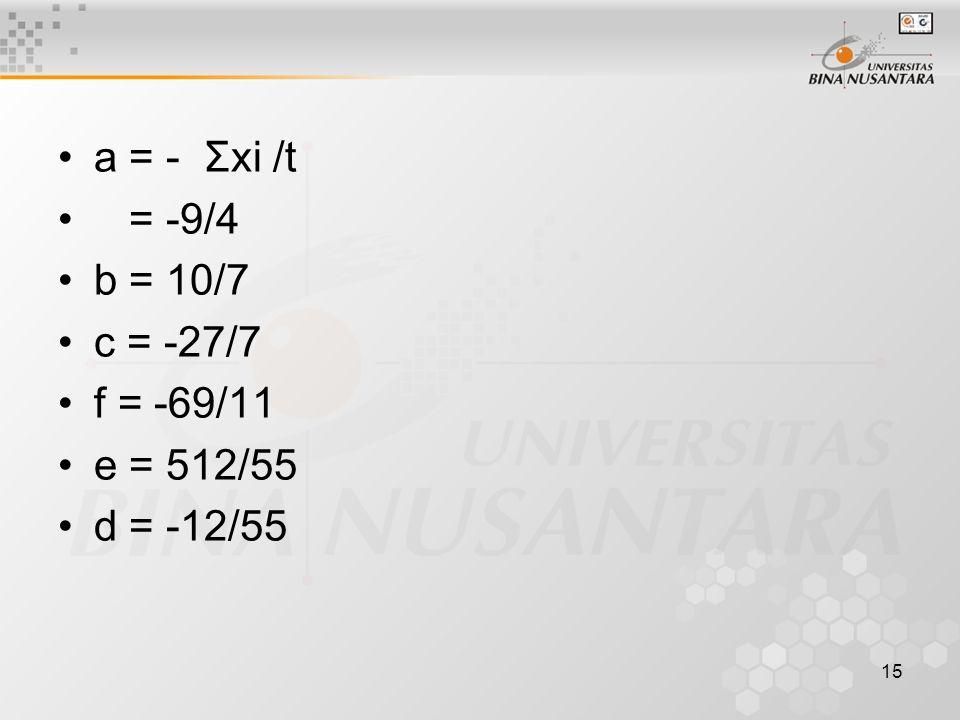 15 a = - Σxi /t = -9/4 b = 10/7 c = -27/7 f = -69/11 e = 512/55 d = -12/55