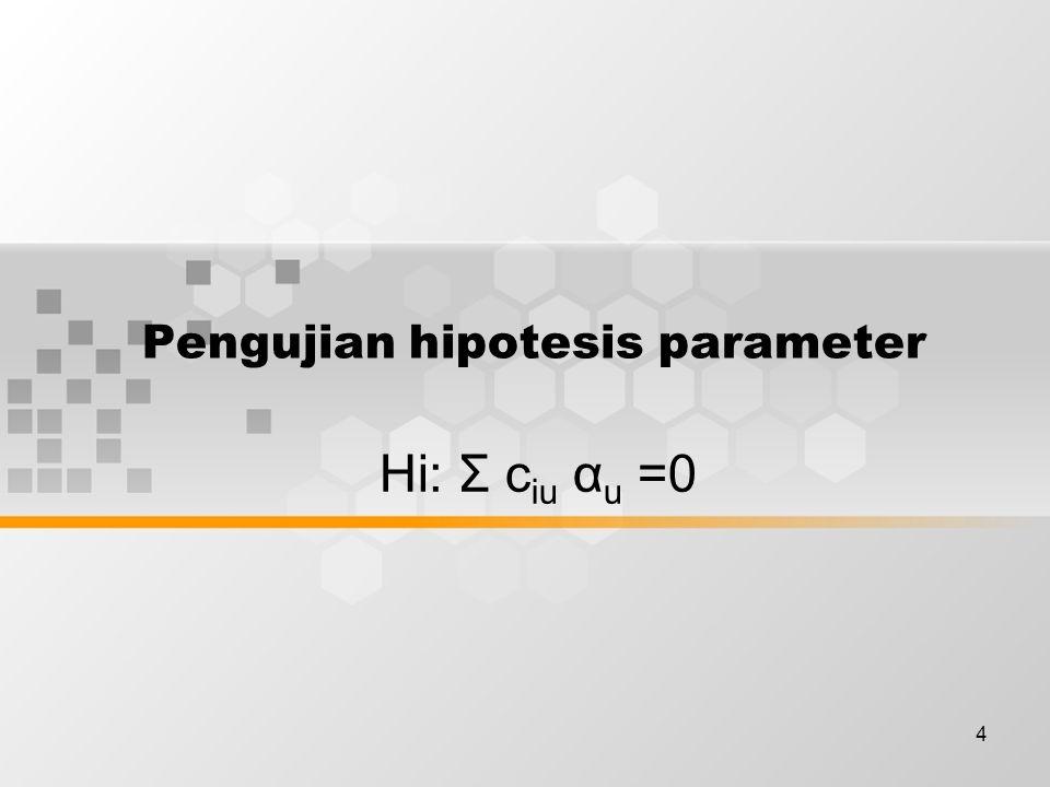 4 Pengujian hipotesis parameter Hi: Σ c iu α u =0