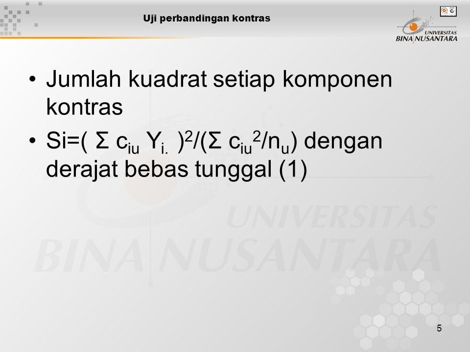 5 Uji perbandingan kontras Jumlah kuadrat setiap komponen kontras Si=( Σ c iu Y i. ) 2 /(Σ c iu 2 /n u ) dengan derajat bebas tunggal (1)