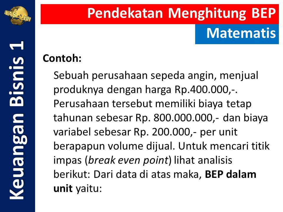Contoh: Sebuah perusahaan sepeda angin, menjual produknya dengan harga Rp.400.000,-. Perusahaan tersebut memiliki biaya tetap tahunan sebesar Rp. 800.