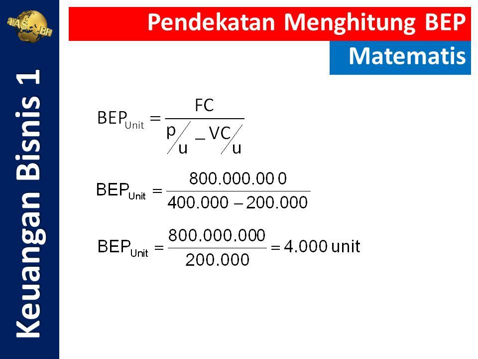 Keuangan Bisnis 1 Pendekatan Menghitung BEP Matematis