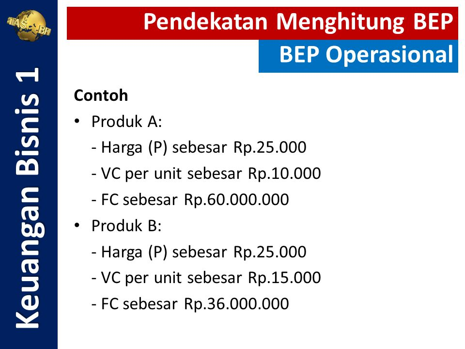 Contoh Produk A: - Harga (P) sebesar Rp.25.000 - VC per unit sebesar Rp.10.000 - FC sebesar Rp.60.000.000 Produk B: - Harga (P) sebesar Rp.25.000 - VC