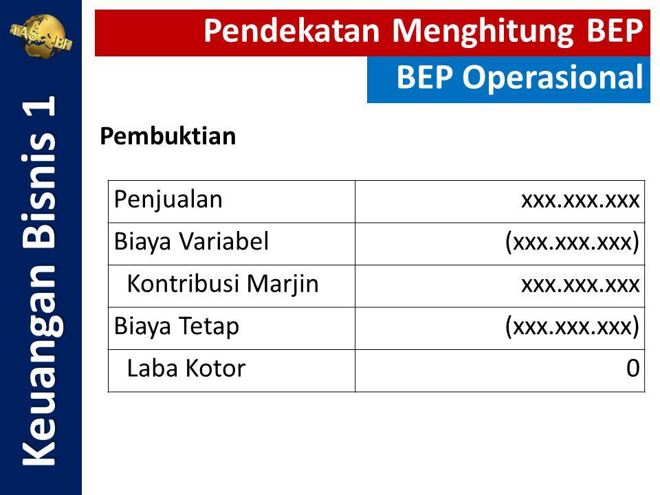 Pembuktian Keuangan Bisnis 1 Pendekatan Menghitung BEP BEP Operasional Penjualanxxx.xxx.xxx Biaya Variabel(xxx.xxx.xxx) Kontribusi Marjinxxx.xxx.xxx B