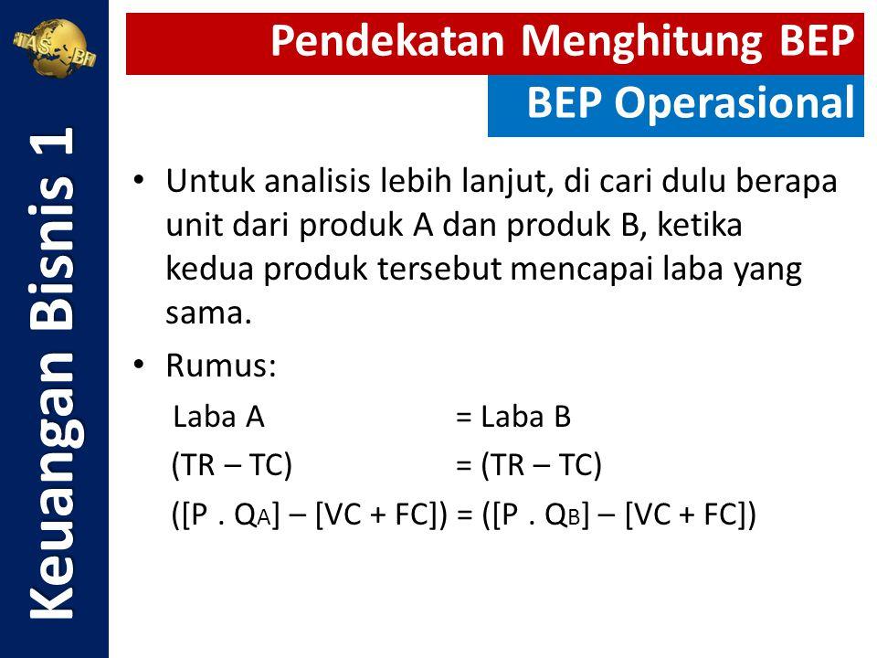 Untuk analisis lebih lanjut, di cari dulu berapa unit dari produk A dan produk B, ketika kedua produk tersebut mencapai laba yang sama. Rumus: Laba A
