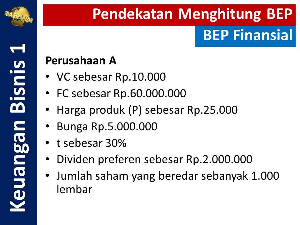 Perusahaan A VC sebesar Rp.10.000 FC sebesar Rp.60.000.000 Harga produk (P) sebesar Rp.25.000 Bunga Rp.5.000.000 t sebesar 30% Dividen preferen sebesa