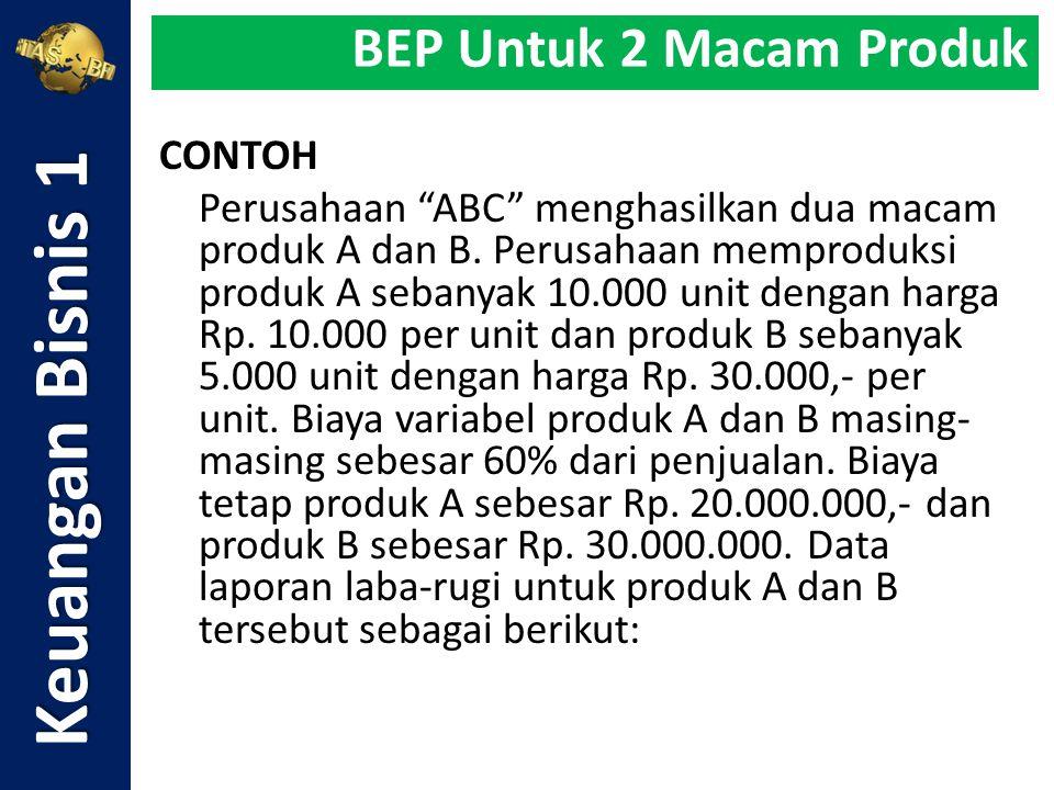 """CONTOH Perusahaan """"ABC"""" menghasilkan dua macam produk A dan B. Perusahaan memproduksi produk A sebanyak 10.000 unit dengan harga Rp. 10.000 per unit d"""
