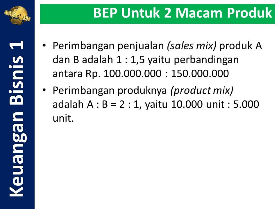 Perimbangan penjualan (sales mix) produk A dan B adalah 1 : 1,5 yaitu perbandingan antara Rp. 100.000.000 : 150.000.000 Perimbangan produknya (product