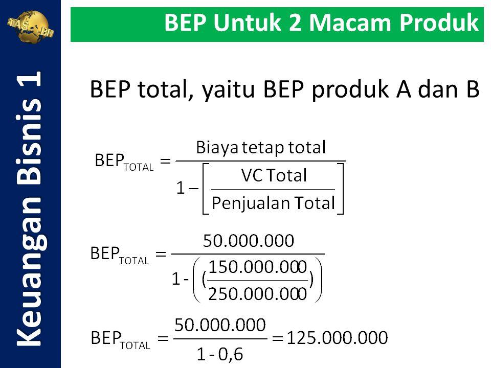 BEP total, yaitu BEP produk A dan B Keuangan Bisnis 1 BEP Untuk 2 Macam Produk