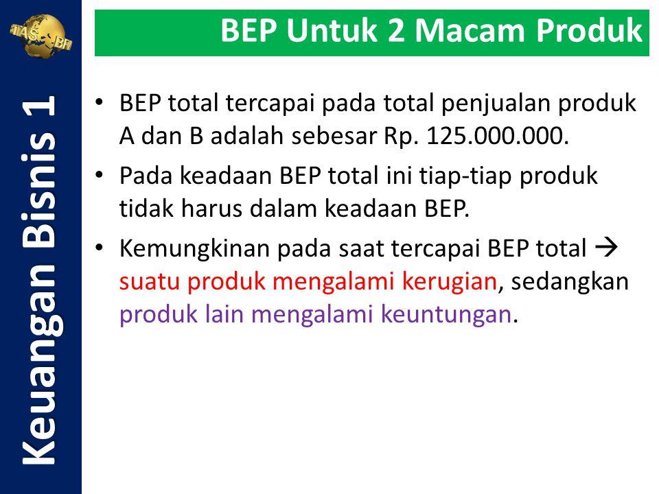BEP total tercapai pada total penjualan produk A dan B adalah sebesar Rp. 125.000.000. Pada keadaan BEP total ini tiap-tiap produk tidak harus dalam k