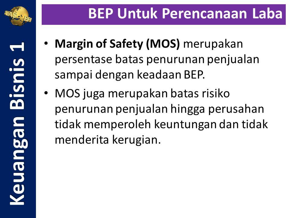 Margin of Safety (MOS) merupakan persentase batas penurunan penjualan sampai dengan keadaan BEP. MOS juga merupakan batas risiko penurunan penjualan h