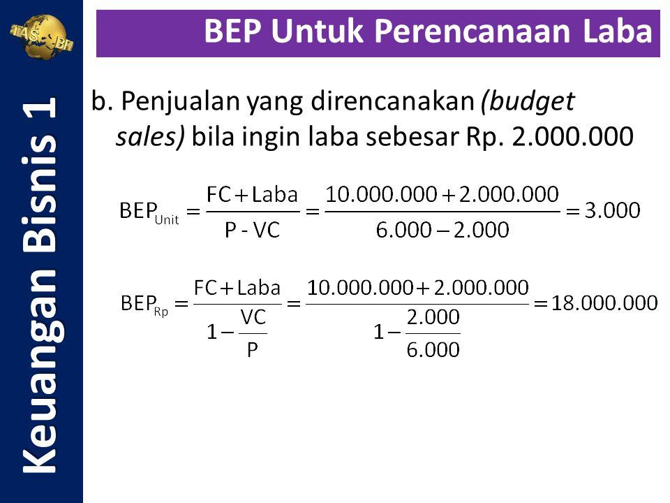 b. Penjualan yang direncanakan (budget sales) bila ingin laba sebesar Rp. 2.000.000 Keuangan Bisnis 1 BEP Untuk Perencanaan Laba