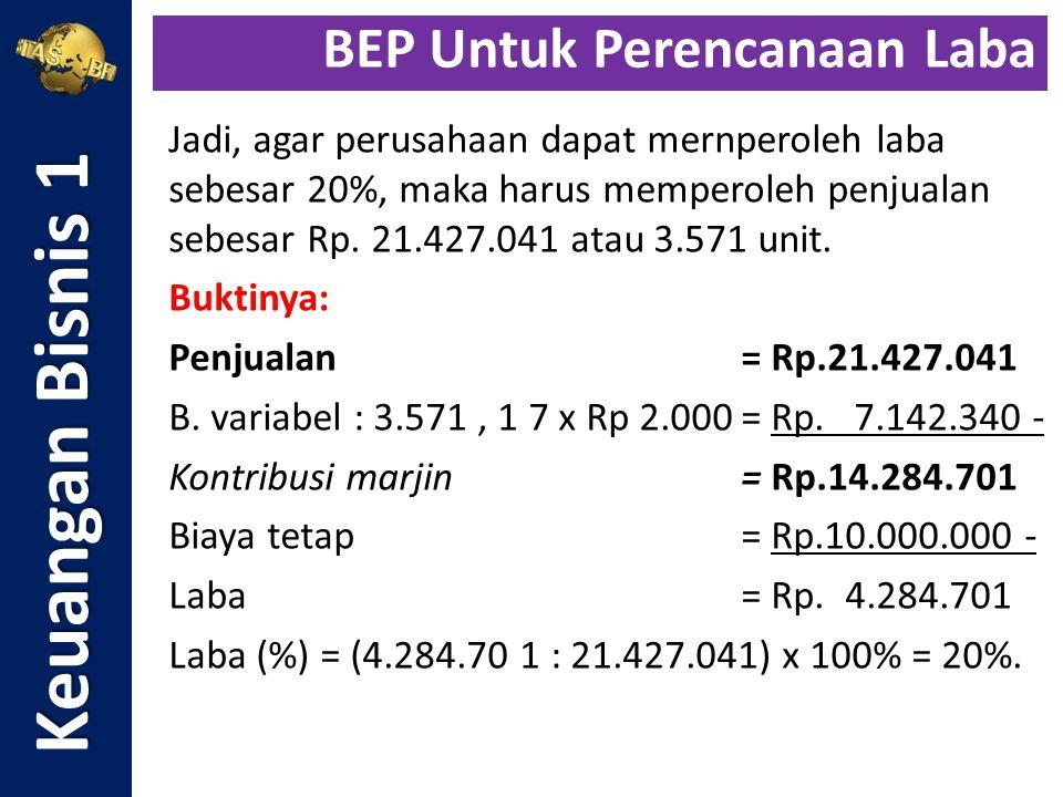 Jadi, agar perusahaan dapat mernperoleh laba sebesar 20%, maka harus memperoleh penjualan sebesar Rp. 21.427.041 atau 3.571 unit. Buktinya: Penjualan