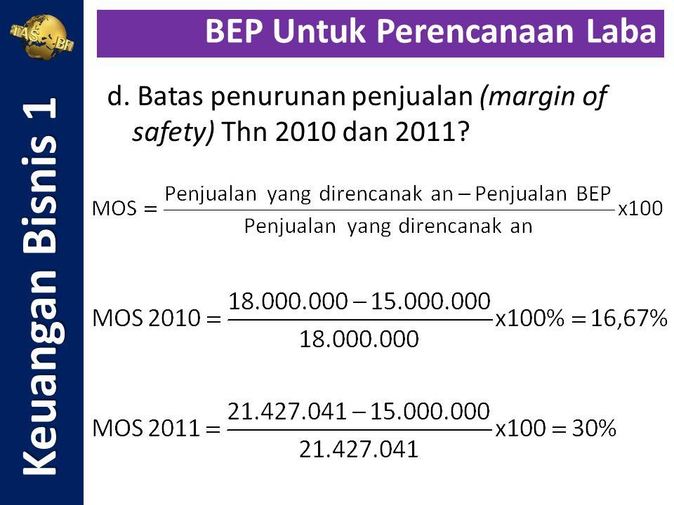 d. Batas penurunan penjualan (margin of safety) Thn 2010 dan 2011? Keuangan Bisnis 1 BEP Untuk Perencanaan Laba