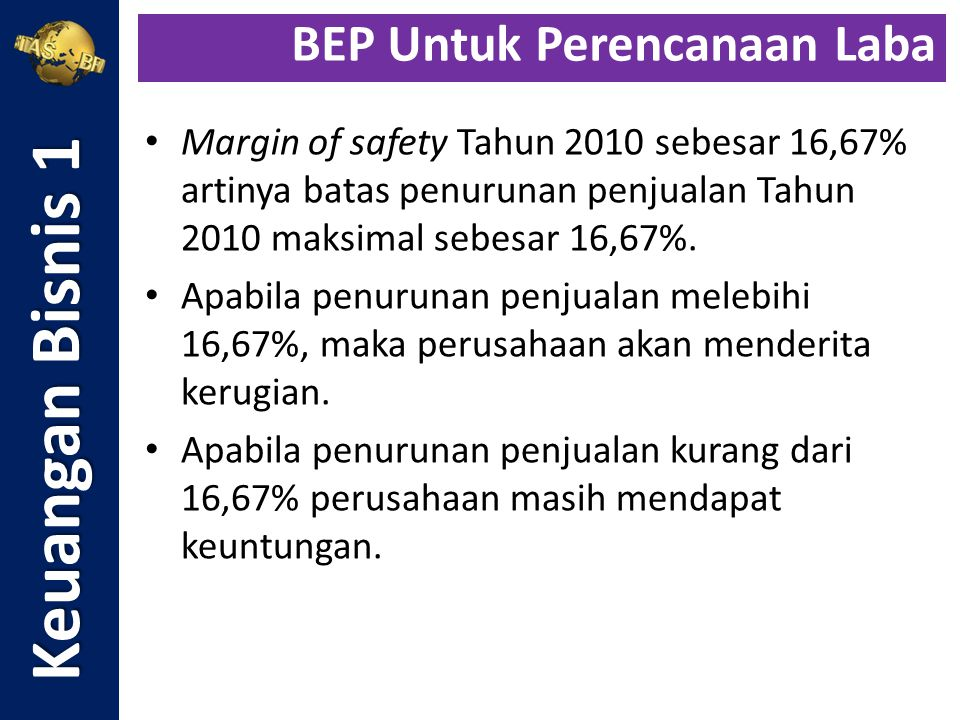 Margin of safety Tahun 2010 sebesar 16,67% artinya batas penurunan penjualan Tahun 2010 maksimal sebesar 16,67%. Apabila penurunan penjualan melebihi