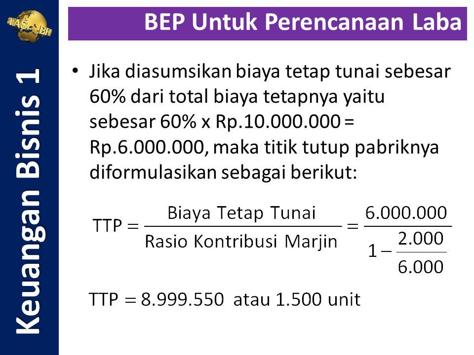 Jika diasumsikan biaya tetap tunai sebesar 60% dari total biaya tetapnya yaitu sebesar 60% x Rp.10.000.000 = Rp.6.000.000, maka titik tutup pabriknya