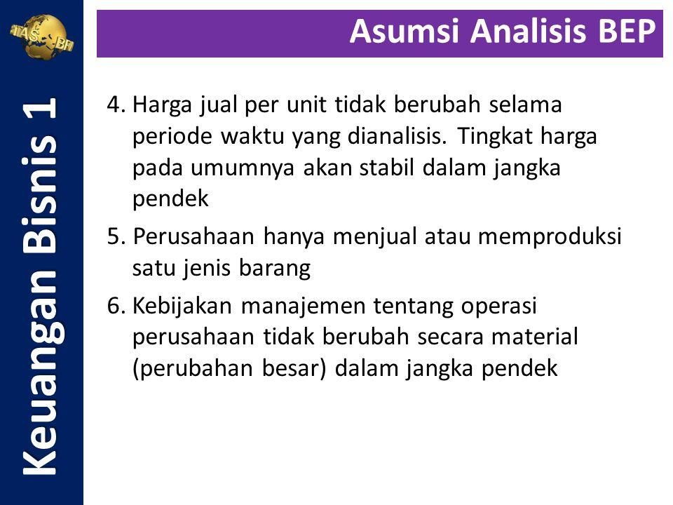 Untuk analisis lebih lanjut, di cari dulu berapa unit dari produk A dan produk B, ketika kedua produk tersebut mencapai laba yang sama.
